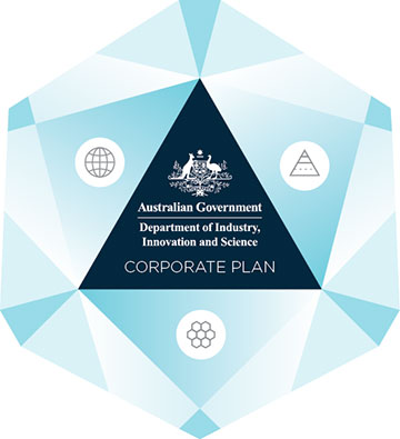 Corporate plan logo
